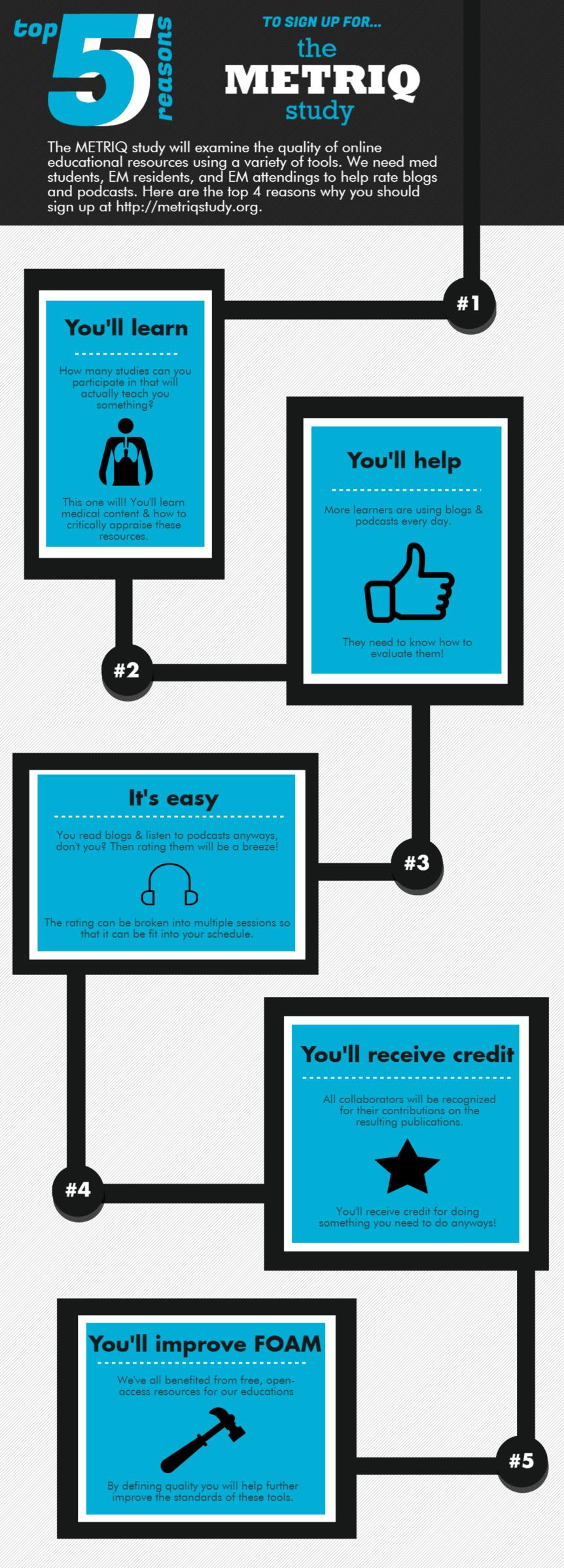 METRIQ Study Infographic